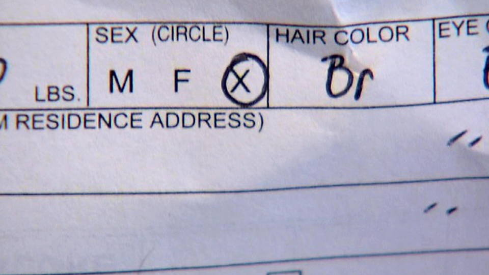 How to change name and gender on birth certificate california best legal information on how to legally change your name in alberta yelopaper Image collections